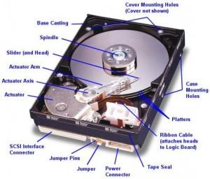 Dell Hard Disk Tamiri
